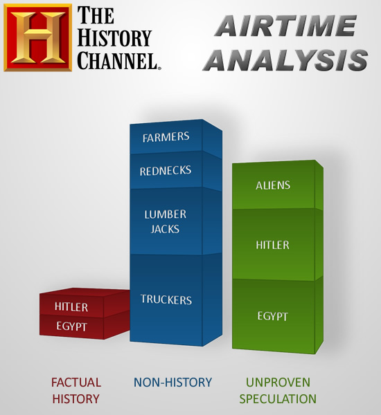 Tangerine financial history channel address