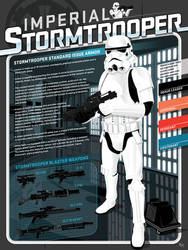 Imperial Stormtrooper infographic