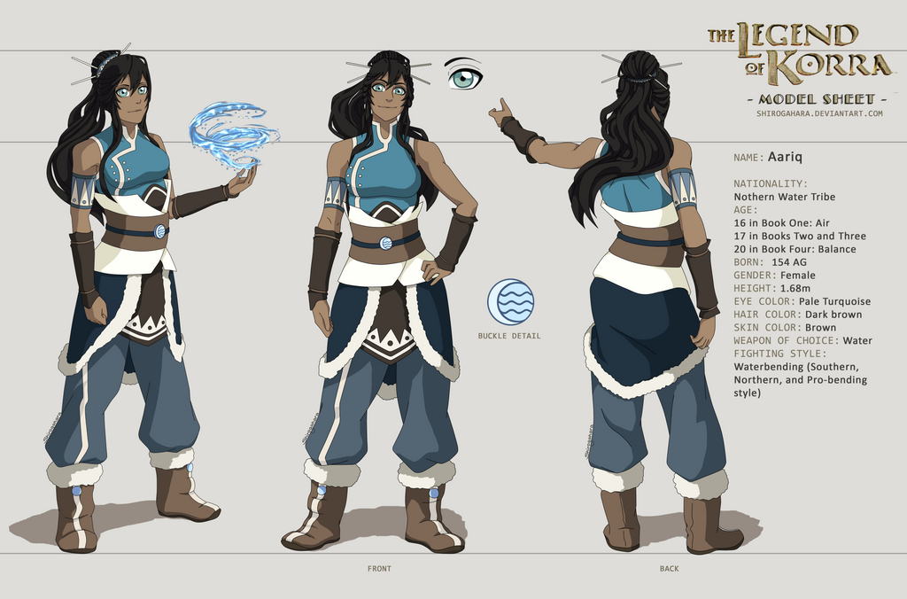 The Legend of Korra Reference Sheet by Shirogahara on ...