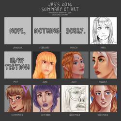 summary of art 2016 by m1rroredsea