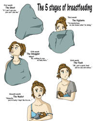 The 5 Stages Of Breastfeeding by paongirl