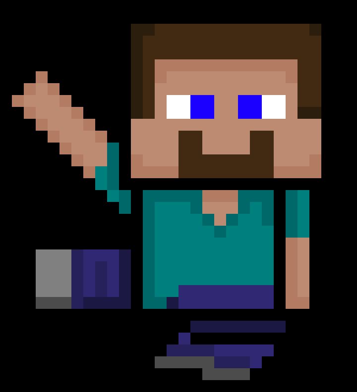 Indie Pogo Blockman Minecraft Steve Skin By Ninjastormer On