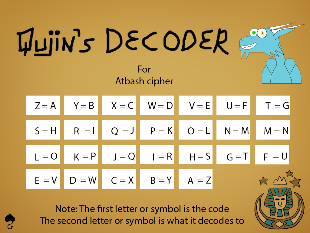 Qujins Decoder For Atbash Cipher By Qujin On DeviantArt