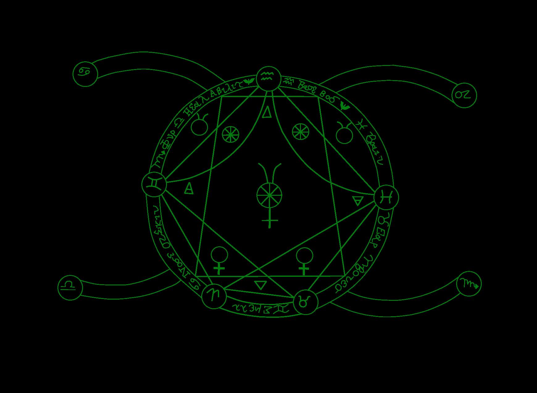 Kurome Clan Chimera_transmutation_circle_by_jim_da