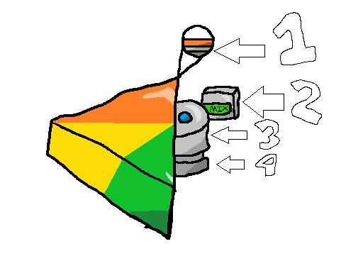 Anatomy Of A Cubit. (READ DESC.) By Djkip2390 On DeviantArt