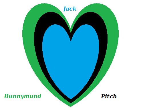 OT3 Valentine Heart by JackalyenMystique