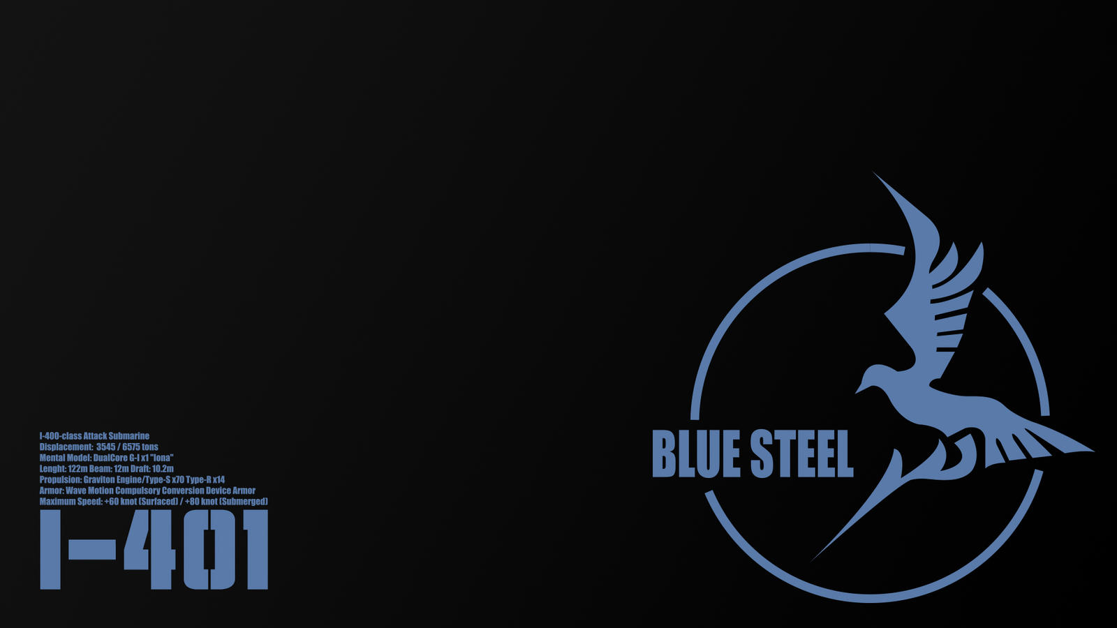 Arpeggio Of Blue Steel Ars Nova I 401 Wallpaper By