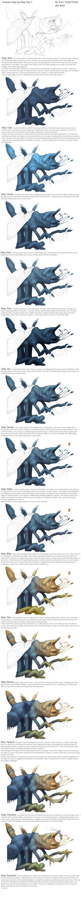 Kahoon Step-by-Step by M0AI