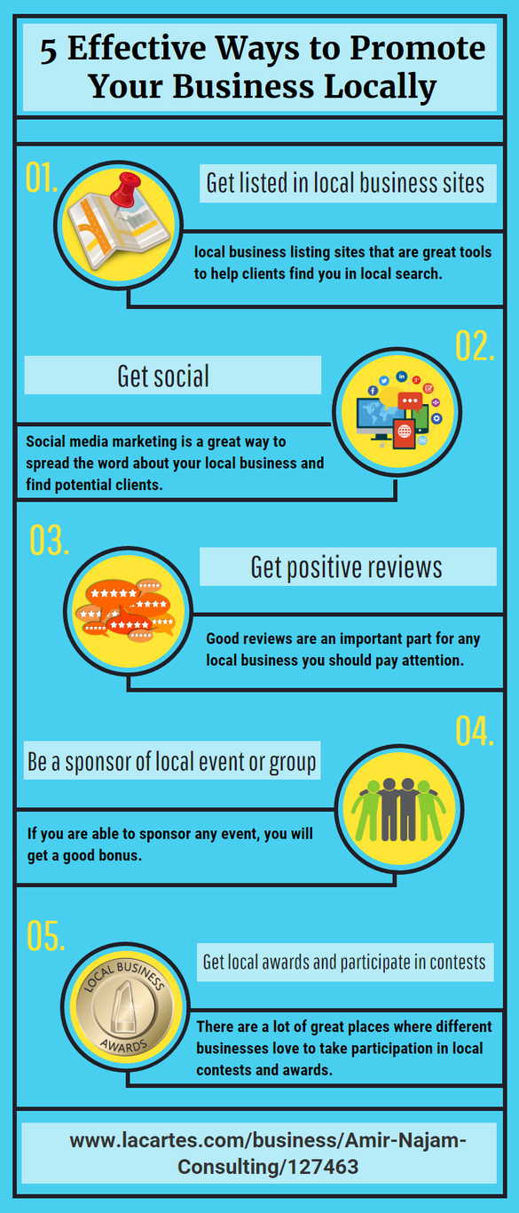 Best 5 Strategies to Promote Your Business Locally by amiryounisnajam