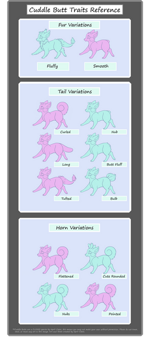 Cuddle Butts Traits Sheet