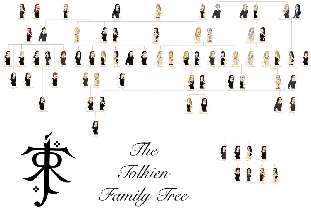 Tolkien Family Tree by MelATCK