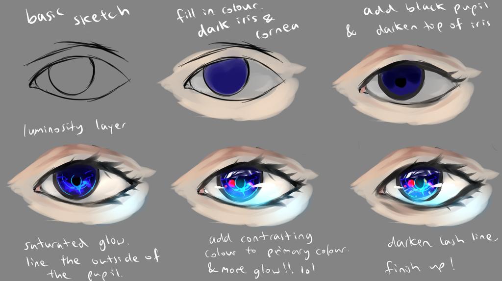 Tutorial - Semi realistic eye by Velsinte
