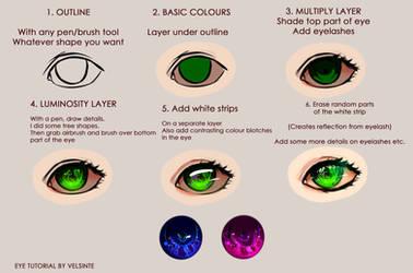 Tutorial - Fantasy eyes by Velsinte