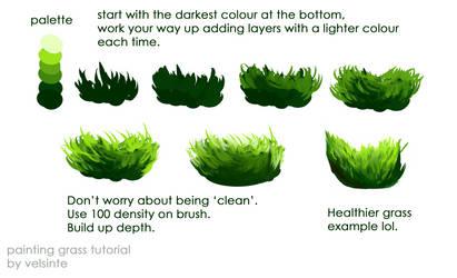 Tutorial - Grass by Velsinte