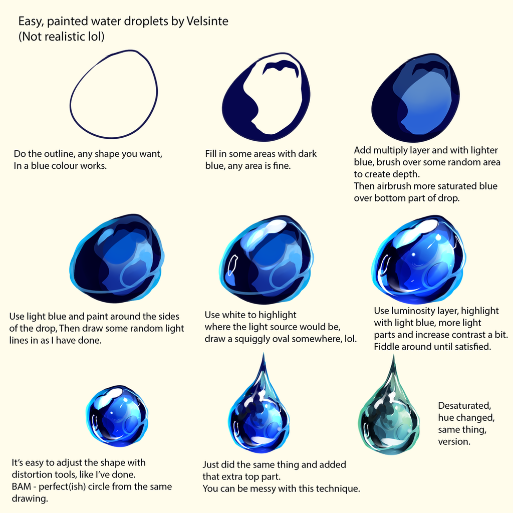Tutorial water droplets by velsinte on deviantart for Painting on water tutorial