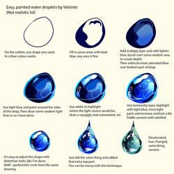 Tutorial - Water droplets by Velsinte