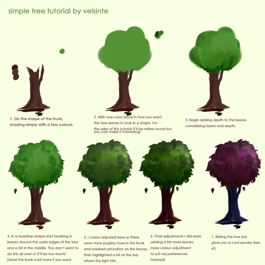 Tutorial - Simple Tree by Velsinte
