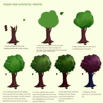 Tutorial - Simple Tree