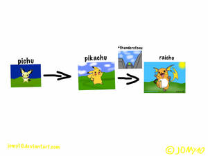 Pikachu evolutions