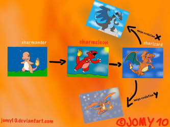 Charmander evolution v2 by jomy10
