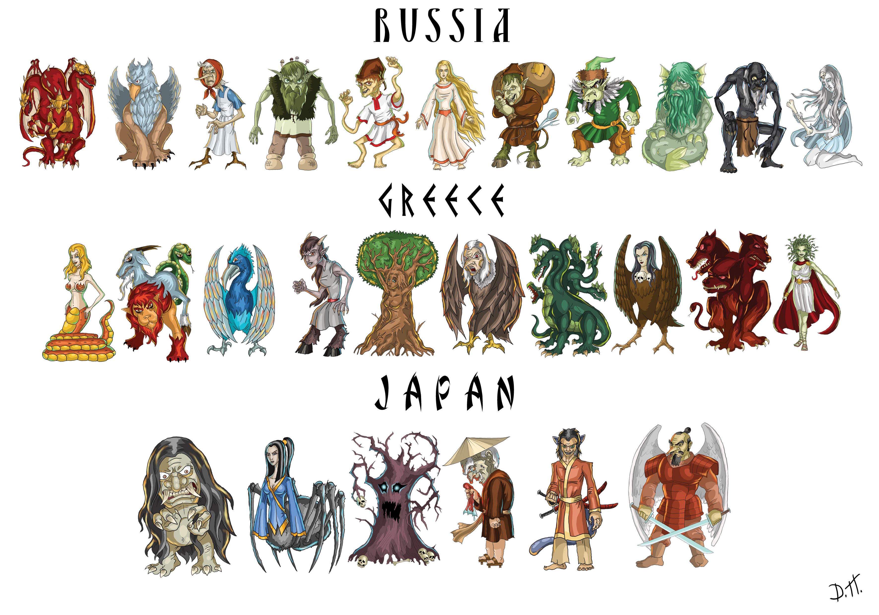 List of Greek Mythological Creatures and Monsters Facts Mythological creatures names and pictures