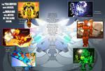 Bionicle- Nova Orbis- Toa Novus collage