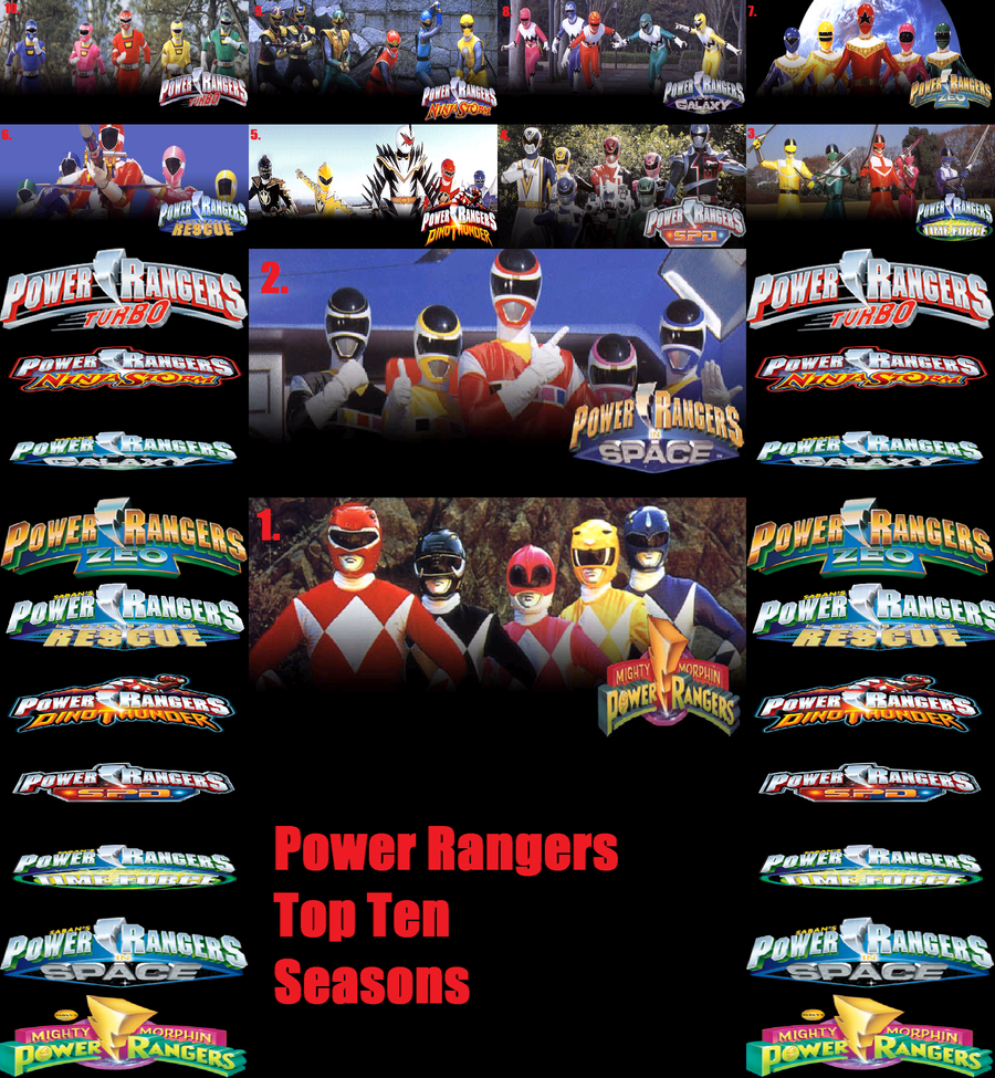 top 10 power rangers seasons by jnta1234 on deviantart