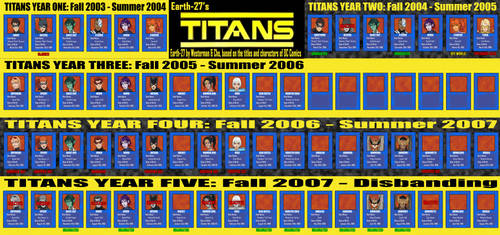 [Earth-27 Rosters] Titans Yearbook - Years 1 to 5