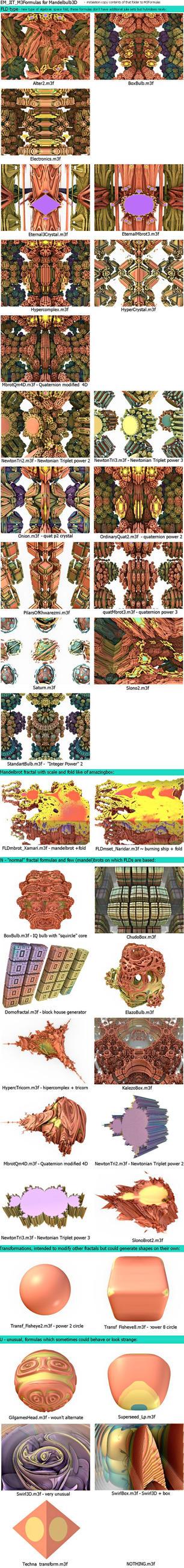 EM_JIT_M3Formulas example images for M3D, official by Edo555
