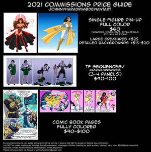 Commissions Price Guide