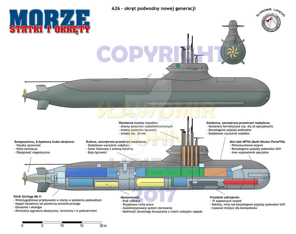 A26 class submarine by lioness nala on deviantart a26 class submarine by lioness nala pooptronica
