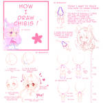 How I draw chibis