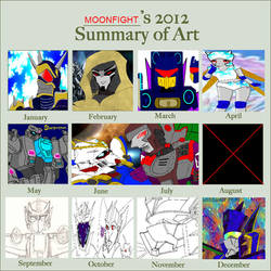My 2012 Art Summary Meme by MOONFIGHT