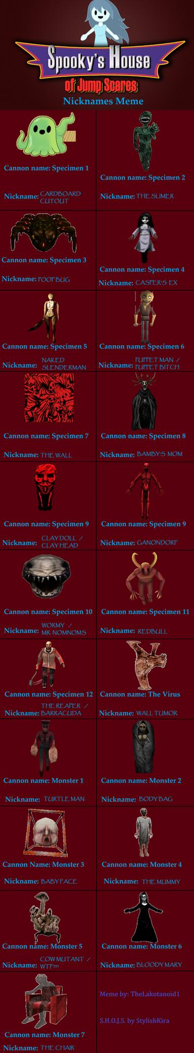 Spooky's House of Jump Scares Nickname Meme (mine) by thelakotanoid1