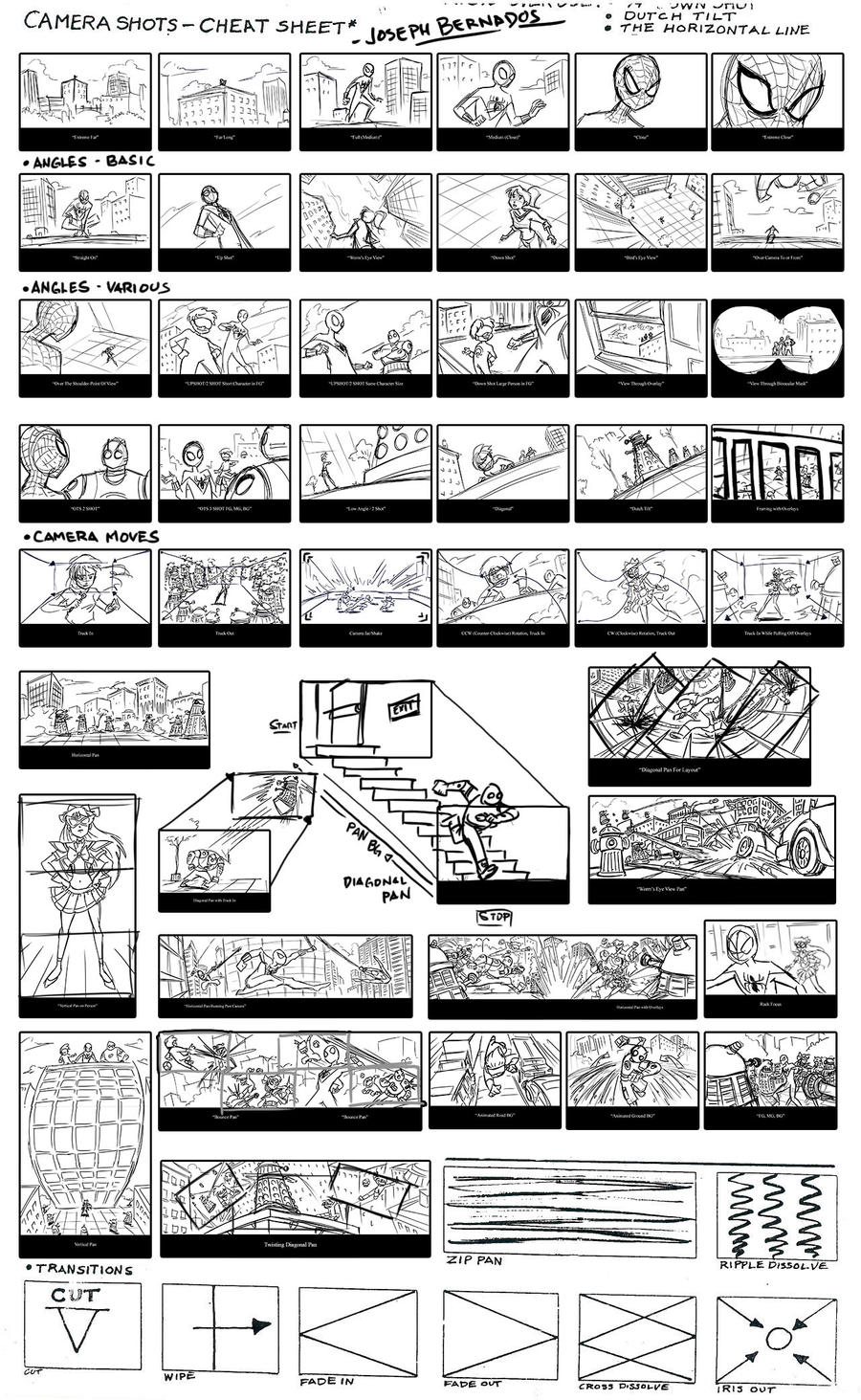 camera shots cheat sheet for storyboarding by windykid on deviantart. Black Bedroom Furniture Sets. Home Design Ideas