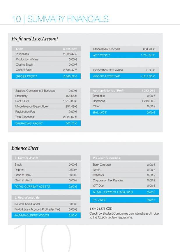 Kpi Group Financial Resume By Kadera Jan On Deviantart