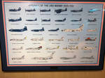 Midway Airwing 1945-1991