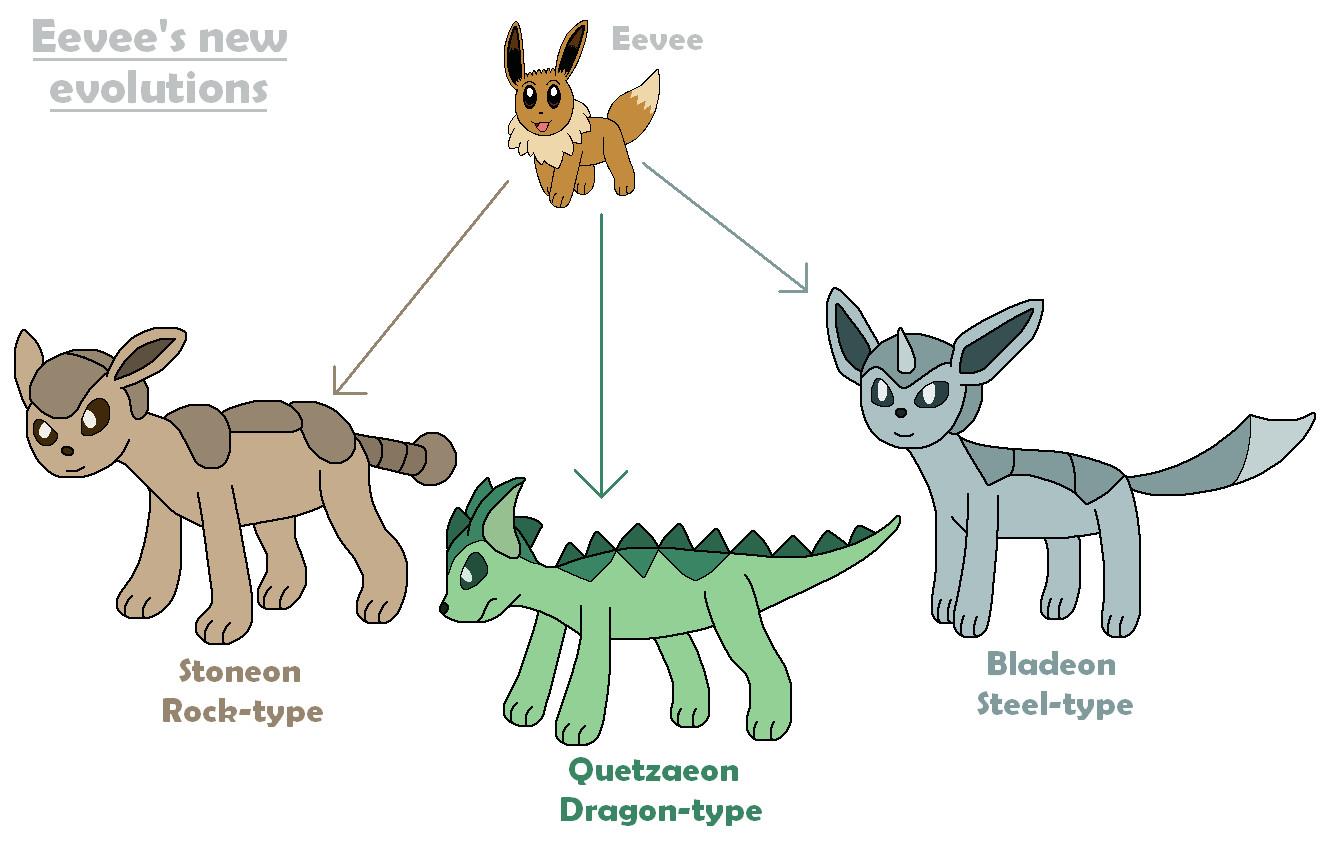 Three new evolutions from Eevee by MCsaurus on DeviantArt