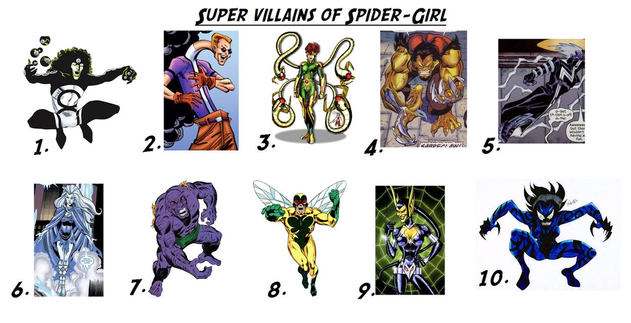 super villains of spider girl by mcsaurus on deviantart