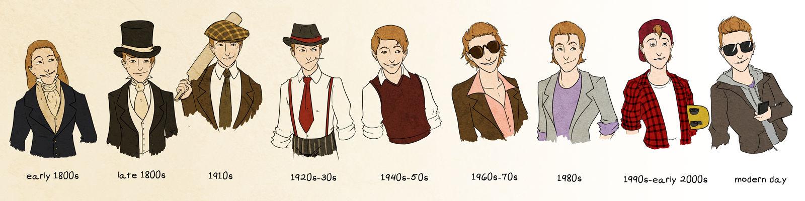 Elgin in Different Eras
