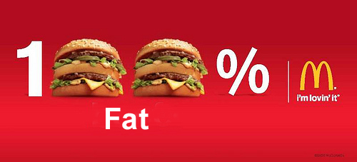 Anti Fast Food Facts