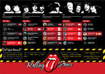 Rolling Stones Infographic