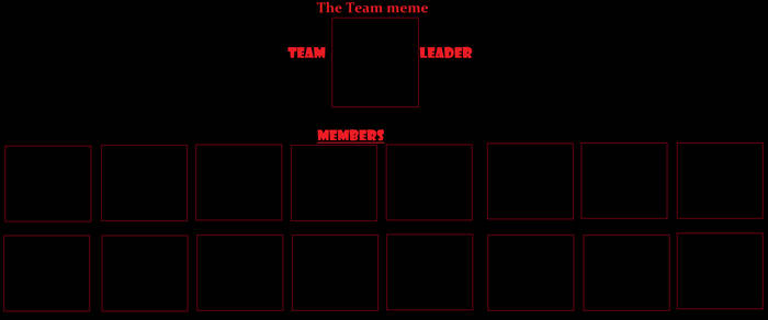 The Team meme