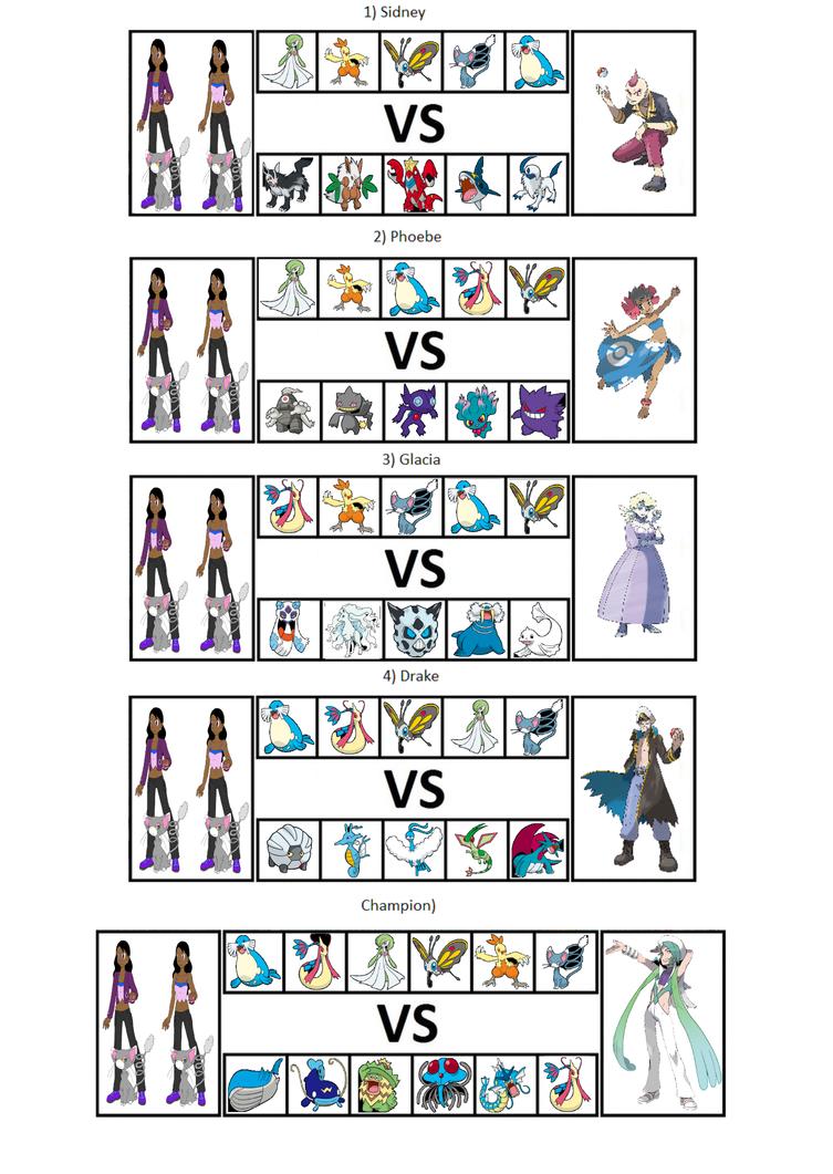 Jazzra's Adventure Hoenn League by Dragonprince18