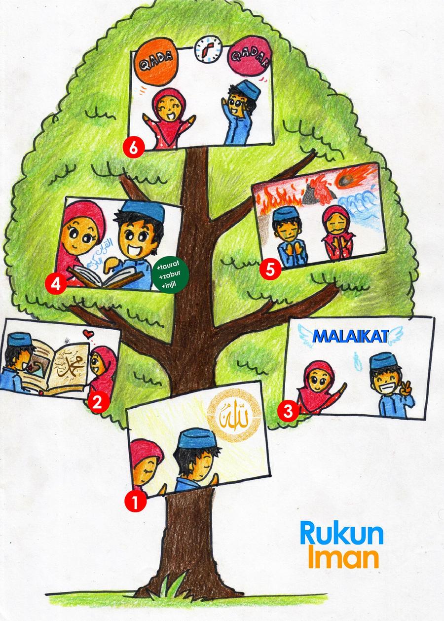 Six Pillars of Islam Faith by kHanxRajaB on DeviantArt