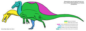 Crisis on Infinite Spinosaurus (fixed again)