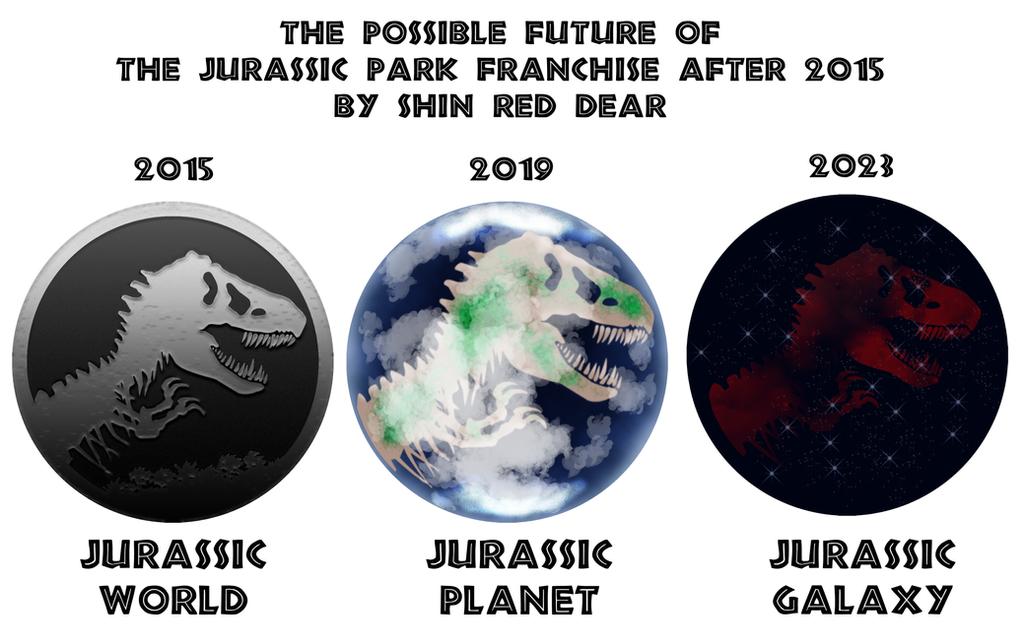 Jurassic future predictions by ShinRedDear