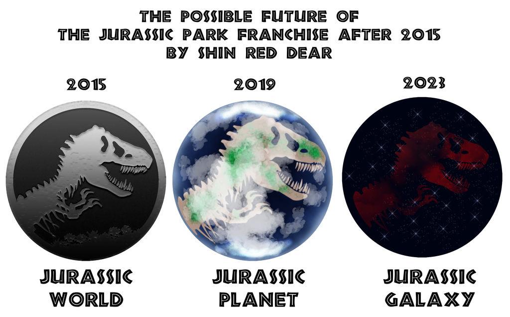 Jurassic future predictions by ShinRedDear on DeviantArt