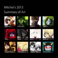 2013 summary of Art by mnieva