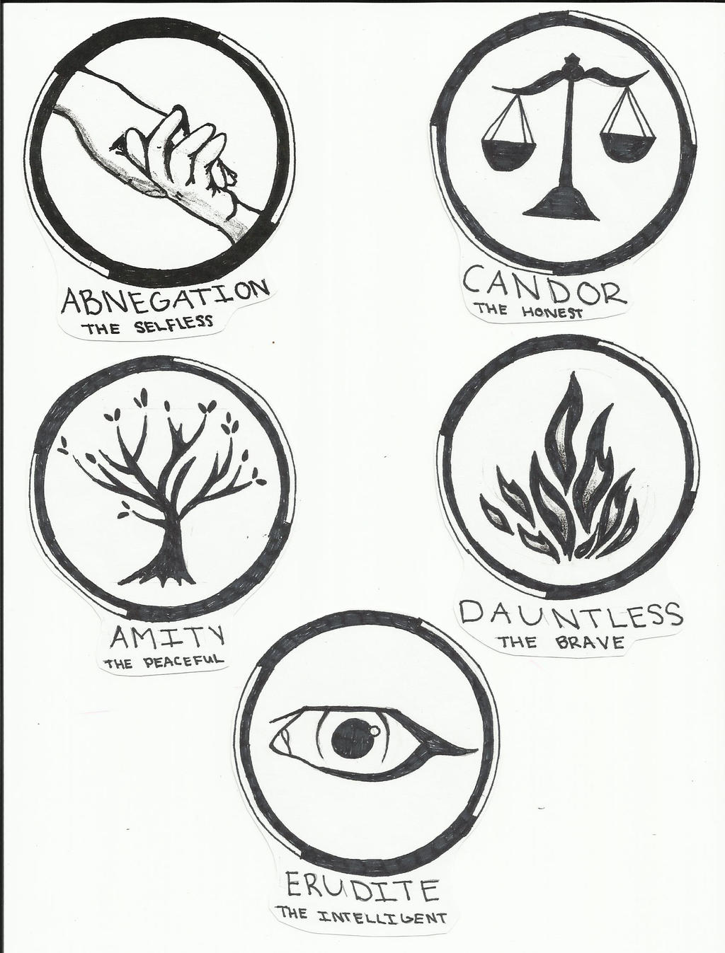 The Divergent Factions by mangonatty on DeviantArt
